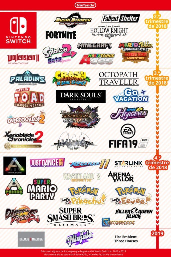 Nintendo detalla fechas provisionales y Reggie habla sobre el futuro