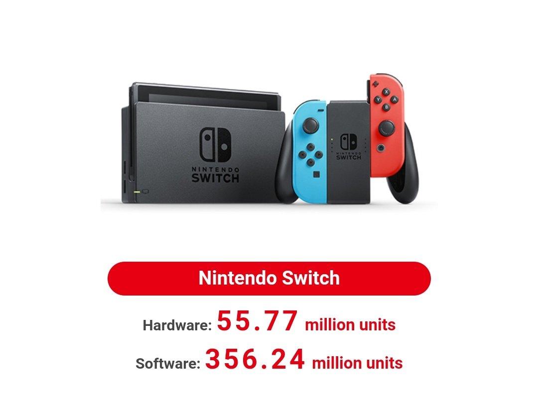 Nintendo Switch supera las 55 millones de unidades vendidas