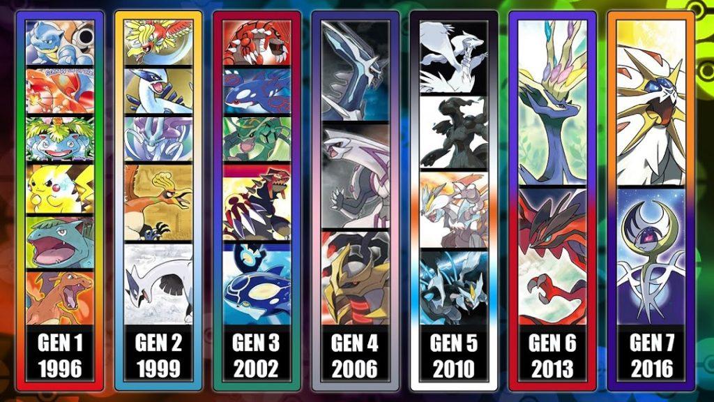 [La historia de...] El viejo Pokémon, una aventura de 1a a 5a generación