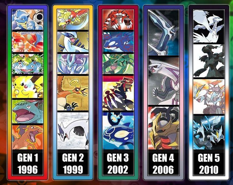 [Curiosos] La historia del viejo Pokémon, una aventura de 5 generaciones
