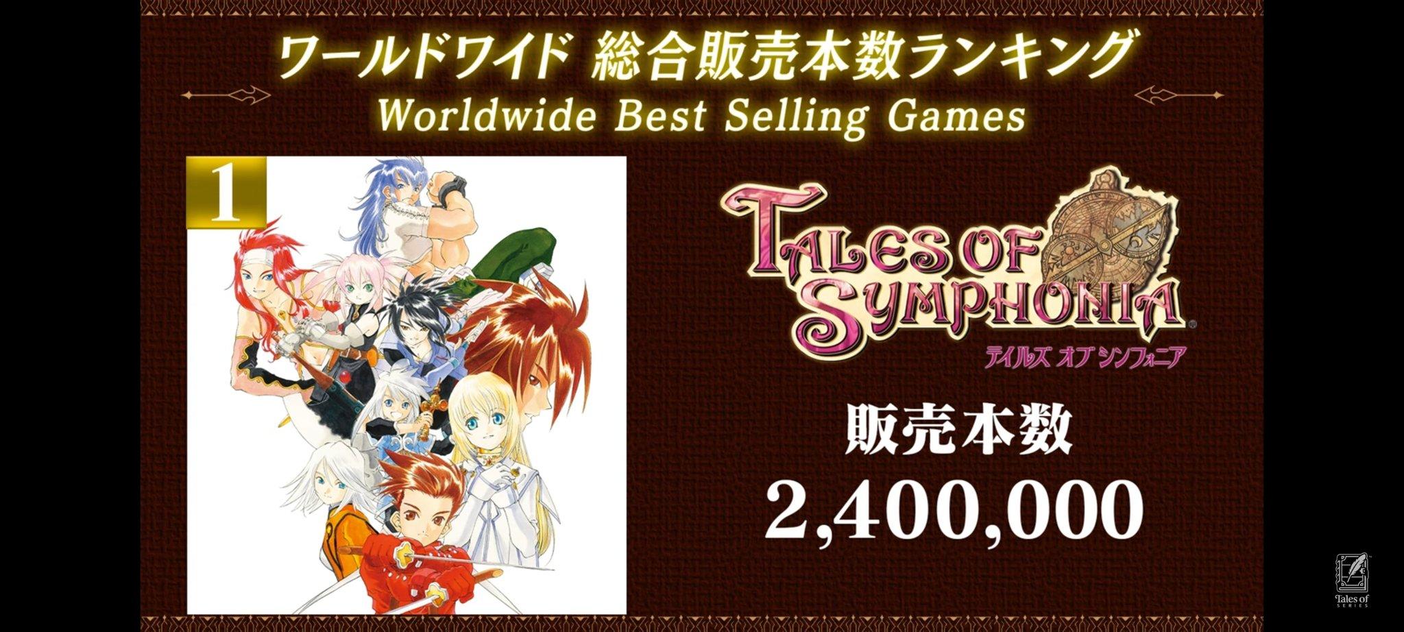Revelados los juegos más vendidos de Tales of